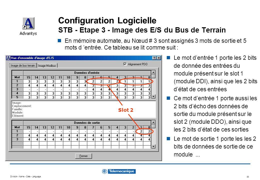 Division - Name - Date - Language 33 Configuration Logicielle STB - Etape 3 - Image des E/S du Bus de Terrain En mémoire automate, au Nœud # 3 sont as