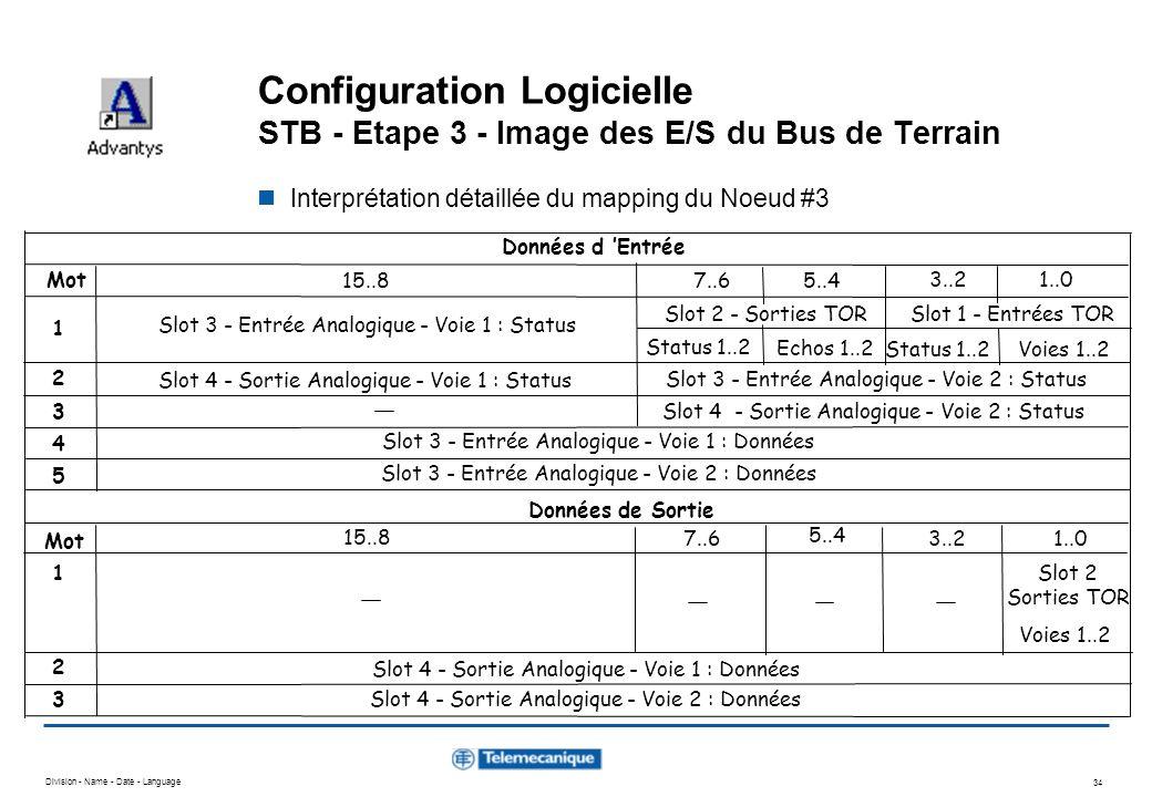 Division - Name - Date - Language 34 Configuration Logicielle STB - Etape 3 - Image des E/S du Bus de Terrain Interprétation détaillée du mapping du N