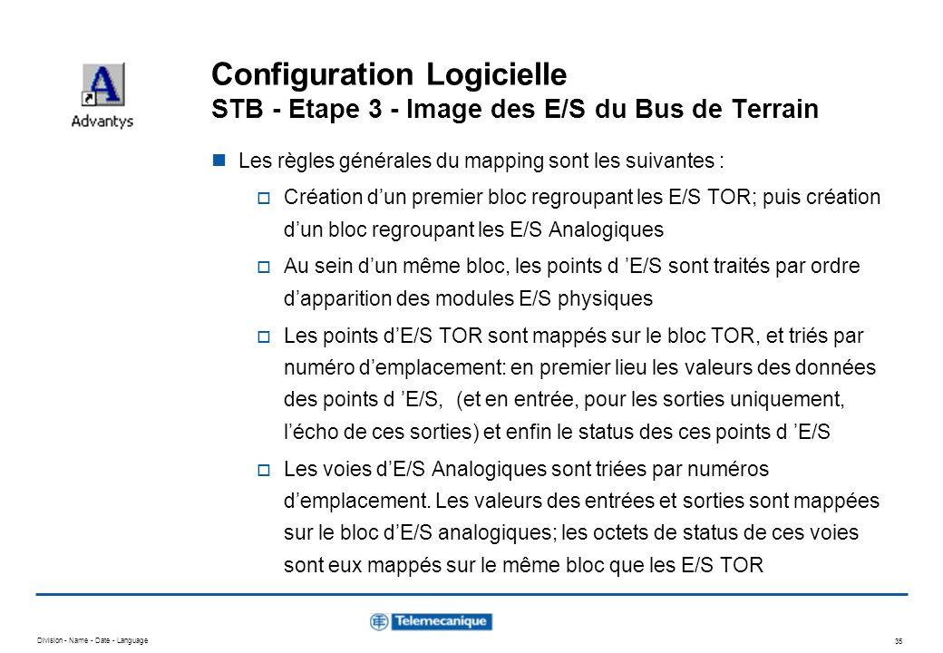 Division - Name - Date - Language 35 Configuration Logicielle STB - Etape 3 - Image des E/S du Bus de Terrain Les règles générales du mapping sont les