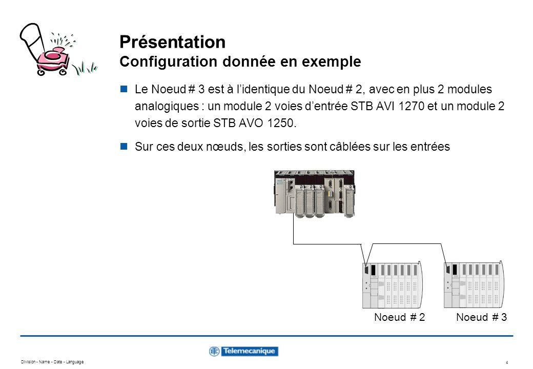 Division - Name - Date - Language 35 Configuration Logicielle STB - Etape 3 - Image des E/S du Bus de Terrain Les règles générales du mapping sont les suivantes : Création dun premier bloc regroupant les E/S TOR; puis création dun bloc regroupant les E/S Analogiques Au sein dun même bloc, les points d E/S sont traités par ordre dapparition des modules E/S physiques Les points dE/S TOR sont mappés sur le bloc TOR, et triés par numéro demplacement: en premier lieu les valeurs des données des points d E/S, (et en entrée, pour les sorties uniquement, lécho de ces sorties) et enfin le status des ces points d E/S Les voies dE/S Analogiques sont triées par numéros demplacement.