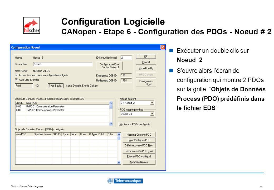 Division - Name - Date - Language 49 Configuration Logicielle CANopen - Etape 6 - Configuration des PDOs - Noeud # 2 Exécuter un double clic sur Noeud