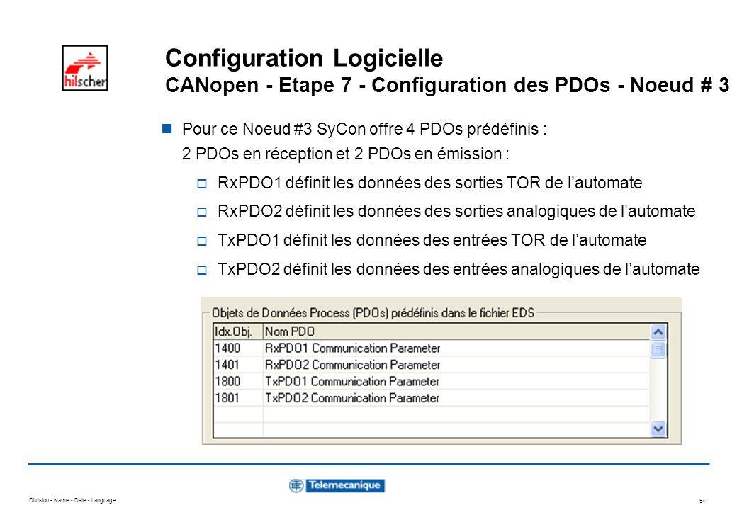 Division - Name - Date - Language 54 Configuration Logicielle CANopen - Etape 7 - Configuration des PDOs - Noeud # 3 Pour ce Noeud #3 SyCon offre 4 PD