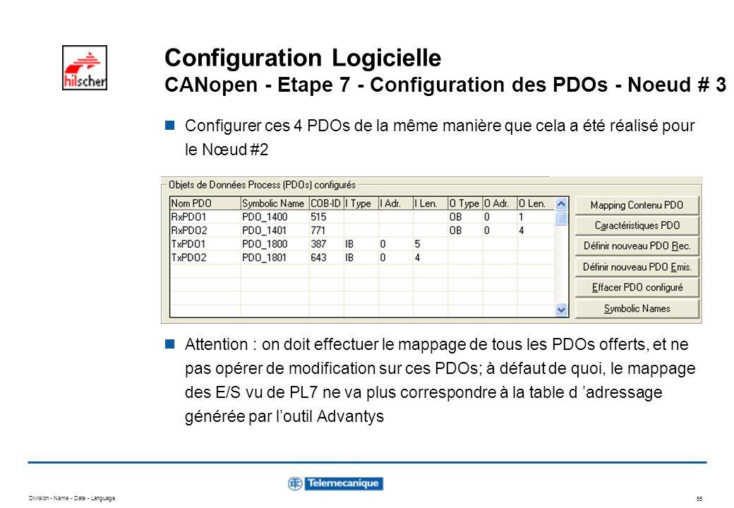 Division - Name - Date - Language 55 Configuration Logicielle CANopen - Etape 7 - Configuration des PDOs - Noeud # 3 Configurer ces 4 PDOs de la même