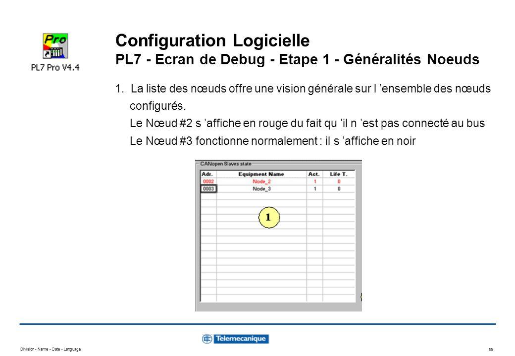 Division - Name - Date - Language 69 Configuration Logicielle PL7 - Ecran de Debug - Etape 1 - Généralités Noeuds 1. La liste des nœuds offre une visi