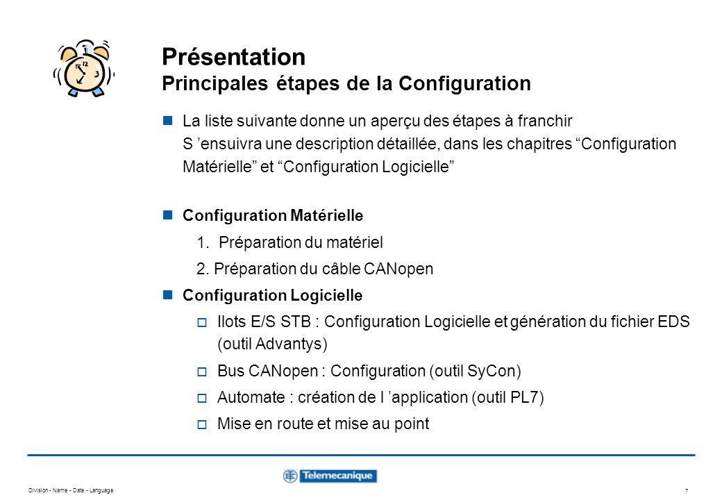 Division - Name - Date - Language 28 Configuration Logicielle Création de la Configuration Advantys STB Lobjet essentiel de loutil Advantys consiste à : Modifier les paramètres assignés par défaut aux modules E/S (i.e.