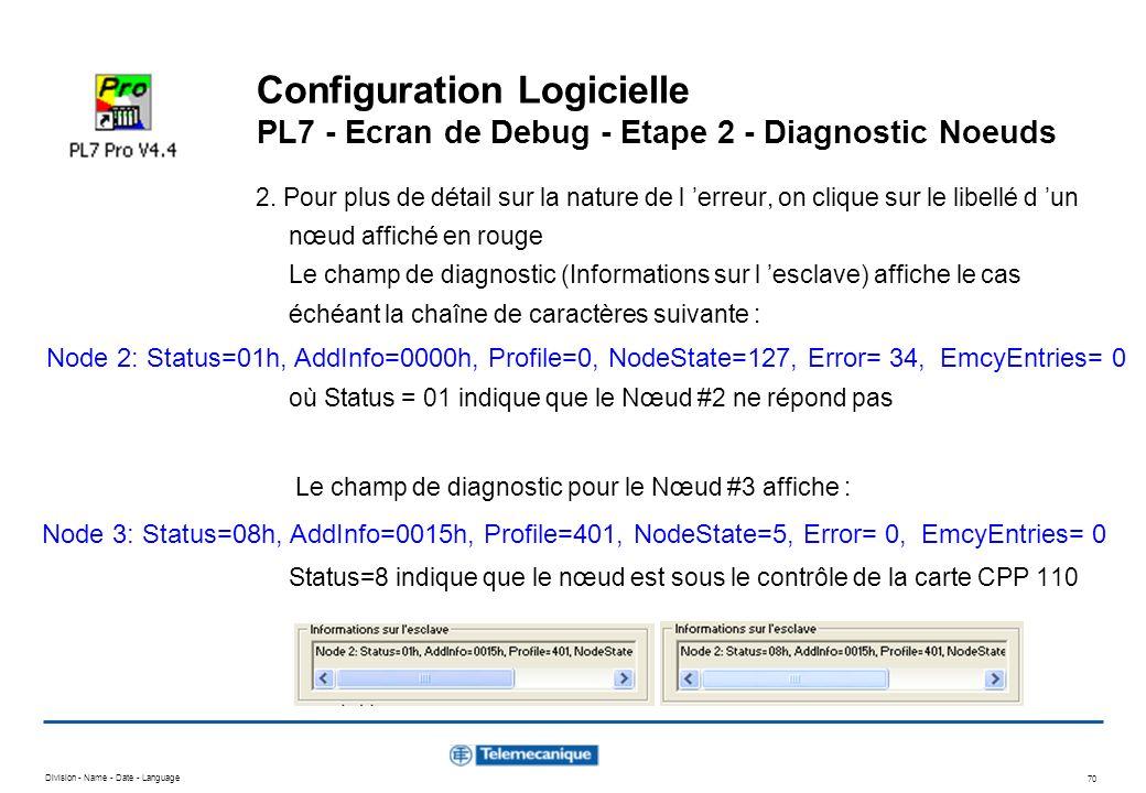 Division - Name - Date - Language 70 Configuration Logicielle PL7 - Ecran de Debug - Etape 2 - Diagnostic Noeuds 2. Pour plus de détail sur la nature