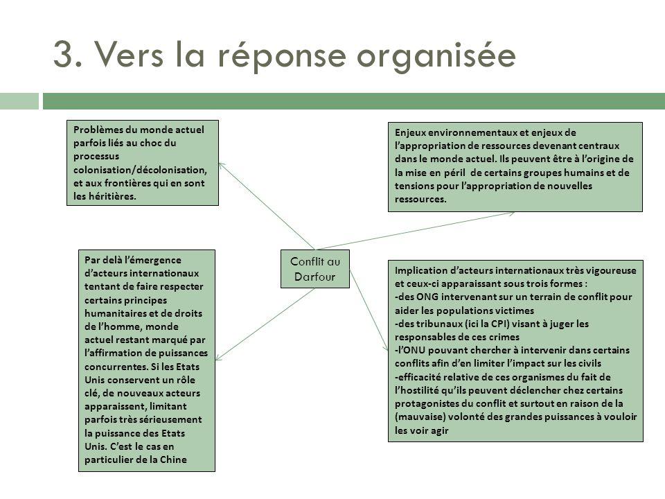 3. Vers la réponse organisée Conflit au Darfour Problèmes du monde actuel parfois liés au choc du processus colonisation/décolonisation, et aux fronti