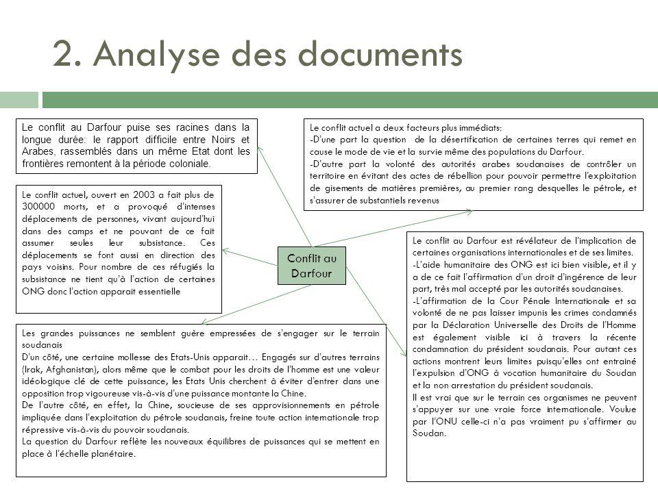 2. Analyse des documents Conflit au Darfour Le conflit au Darfour puise ses racines dans la longue durée: le rapport difficile entre Noirs et Arabes,