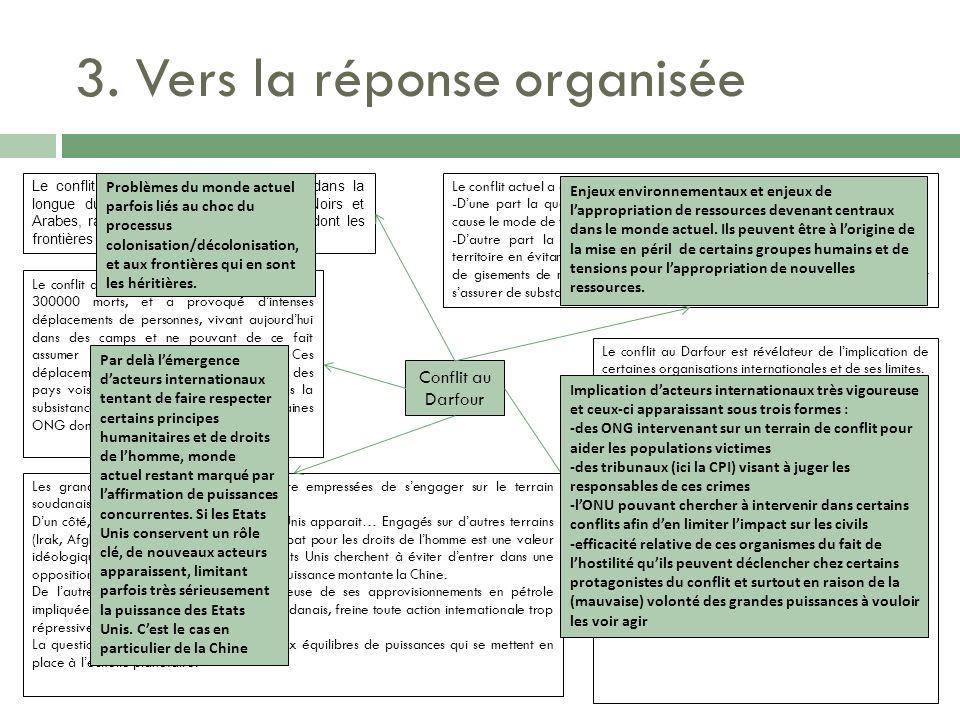 3. Vers la réponse organisée Conflit au Darfour Le conflit au Darfour puise ses racines dans la longue durée: le rapport difficile entre Noirs et Arab