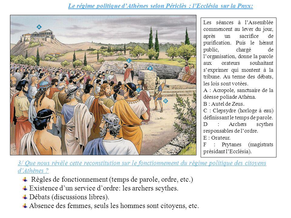 3/ Que nous révèle cette reconstitution sur le fonctionnement du régime politique des citoyens dAthènes ? Règles de fonctionnement (temps de parole, o