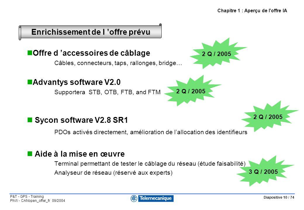 Diapositive 10 / 74 P&T - GPS - Training PhW - CANopen_offer_fr 09/2004 Enrichissement de l offre prévu Offre d accessoires de câblage Câbles, connect