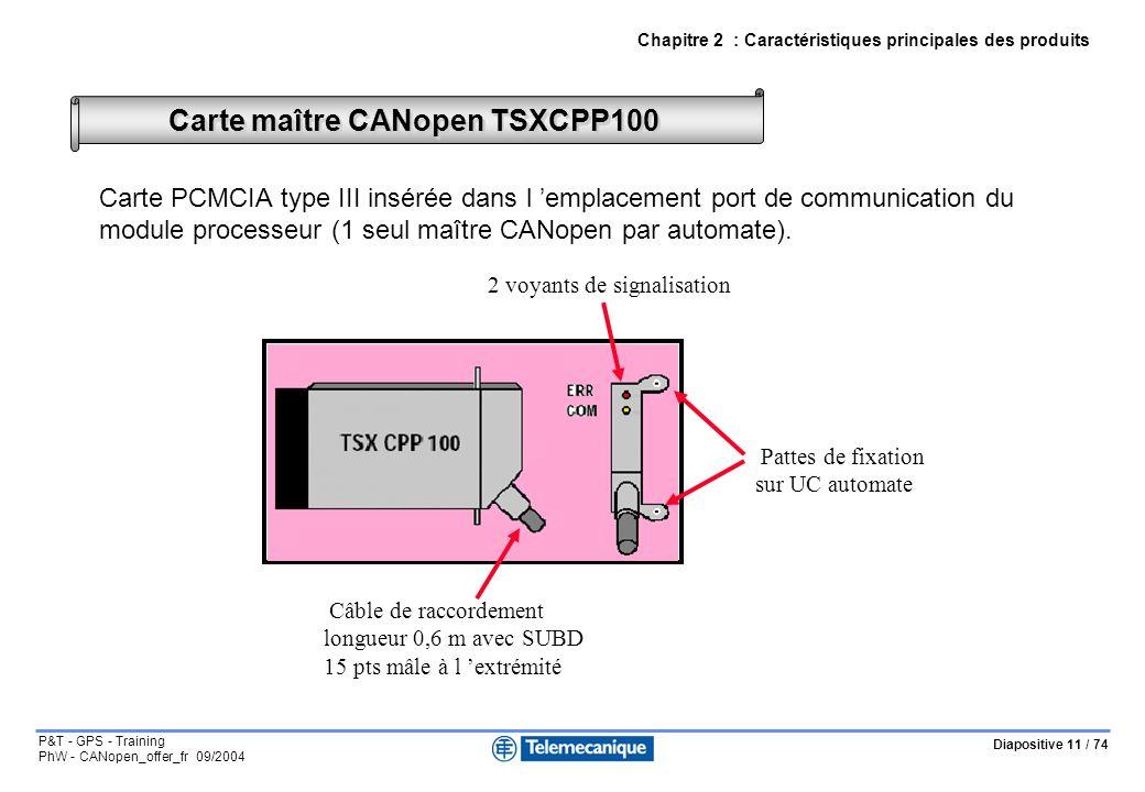 Diapositive 11 / 74 P&T - GPS - Training PhW - CANopen_offer_fr 09/2004 Carte PCMCIA type III insérée dans l emplacement port de communication du module processeur (1 seul maître CANopen par automate).