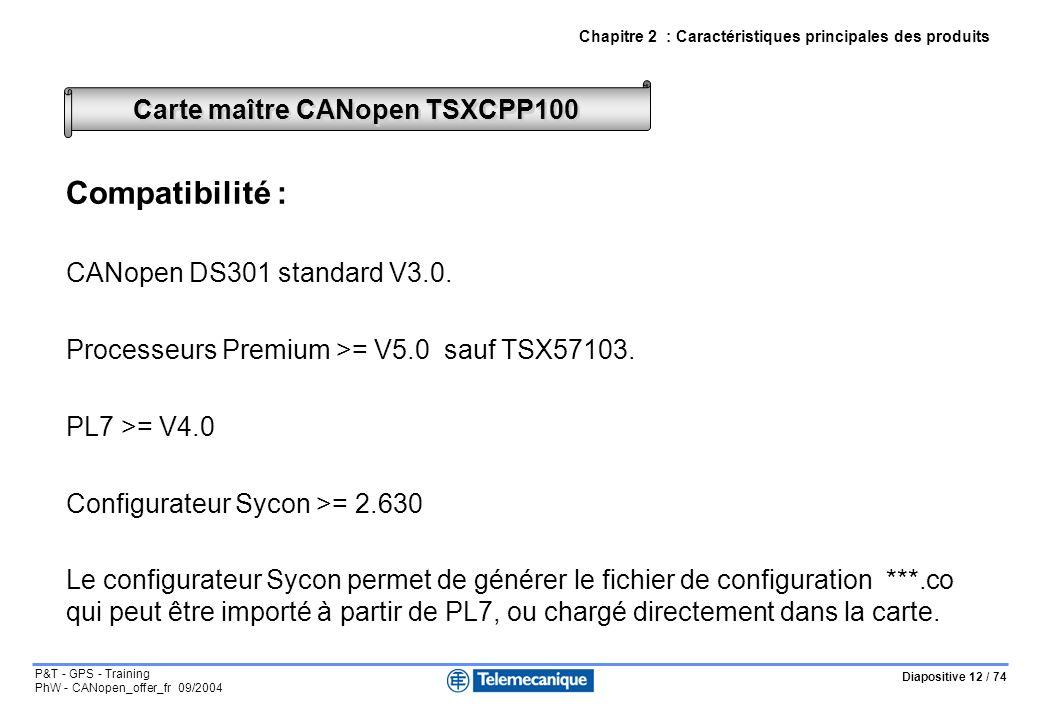 Diapositive 12 / 74 P&T - GPS - Training PhW - CANopen_offer_fr 09/2004 Compatibilité : CANopen DS301 standard V3.0. Processeurs Premium >= V5.0 sauf