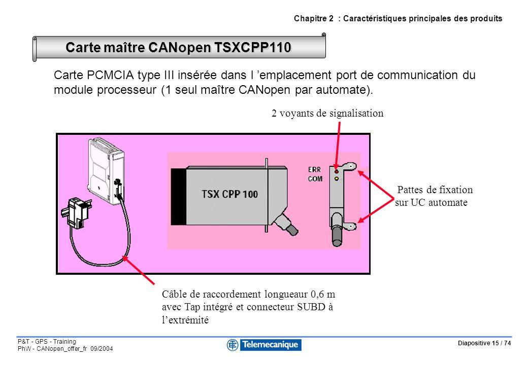 Diapositive 15 / 74 P&T - GPS - Training PhW - CANopen_offer_fr 09/2004 Chapitre 2 : Caractéristiques principales des produits Carte maître CANopen TSXCPP110 Câble de raccordement longueaur 0,6 m avec Tap intégré et connecteur SUBD à lextrémité Carte PCMCIA type III insérée dans l emplacement port de communication du module processeur (1 seul maître CANopen par automate).