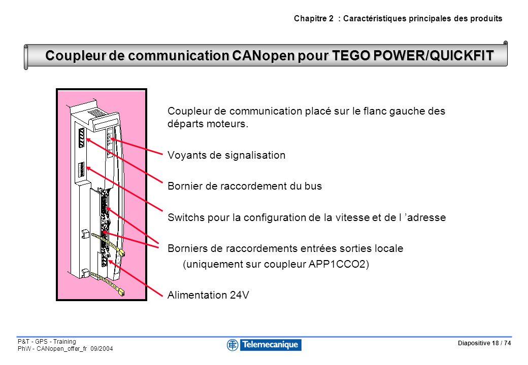 Diapositive 18 / 74 P&T - GPS - Training PhW - CANopen_offer_fr 09/2004 Coupleur de communication placé sur le flanc gauche des départs moteurs. Voyan