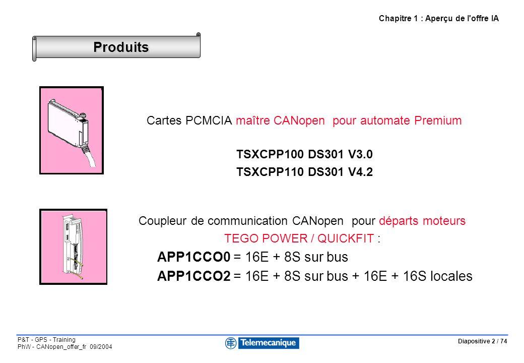 Diapositive 43 / 74 P&T - GPS - Training PhW - CANopen_offer_fr 09/2004 Service Datas Objets supportés : SDO 1 SDO en émission, 1 SDO en réception Permettent d accéder par messagerie à n importe quel objet du dictionnaire.