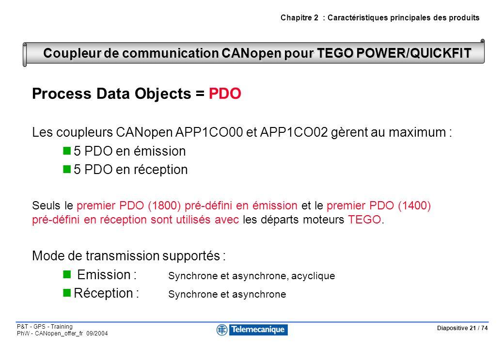 Diapositive 21 / 74 P&T - GPS - Training PhW - CANopen_offer_fr 09/2004 Process Data Objects = PDO Les coupleurs CANopen APP1CO00 et APP1CO02 gèrent au maximum : 5 PDO en émission 5 PDO en réception Seuls le premier PDO (1800) pré-défini en émission et le premier PDO (1400) pré-défini en réception sont utilisés avec les départs moteurs TEGO.