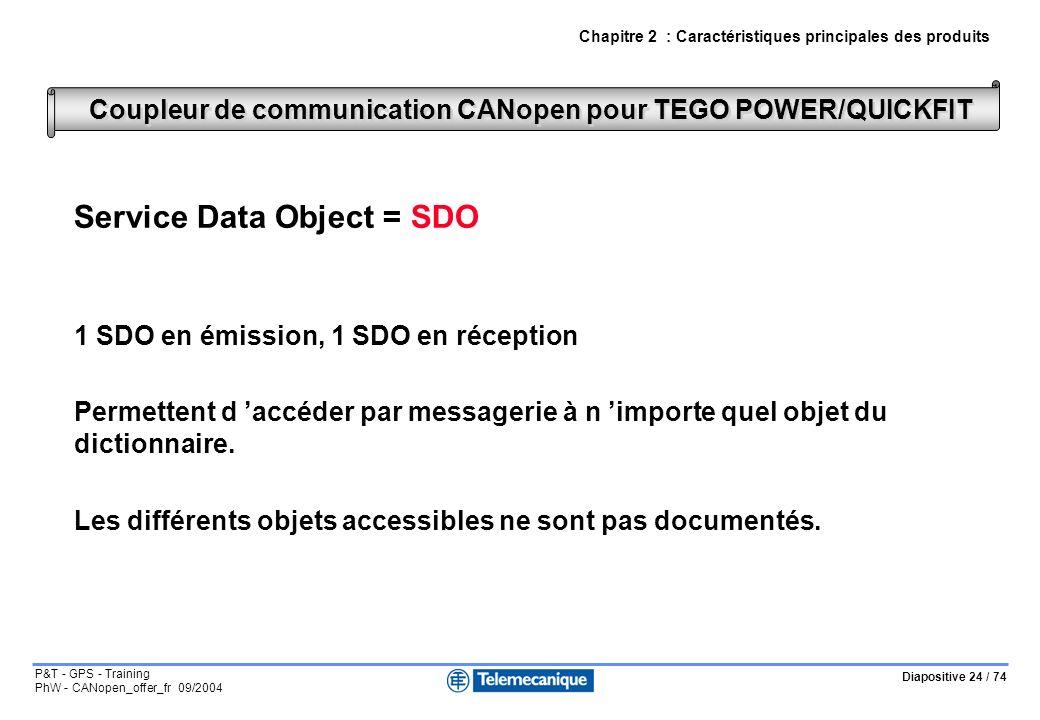 Diapositive 24 / 74 P&T - GPS - Training PhW - CANopen_offer_fr 09/2004 Service Data Object = SDO 1 SDO en émission, 1 SDO en réception Permettent d a