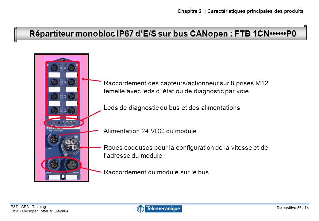 Diapositive 26 / 74 P&T - GPS - Training PhW - CANopen_offer_fr 09/2004 Raccordement des capteurs/actionneur sur 8 prises M12 femelle avec leds d état