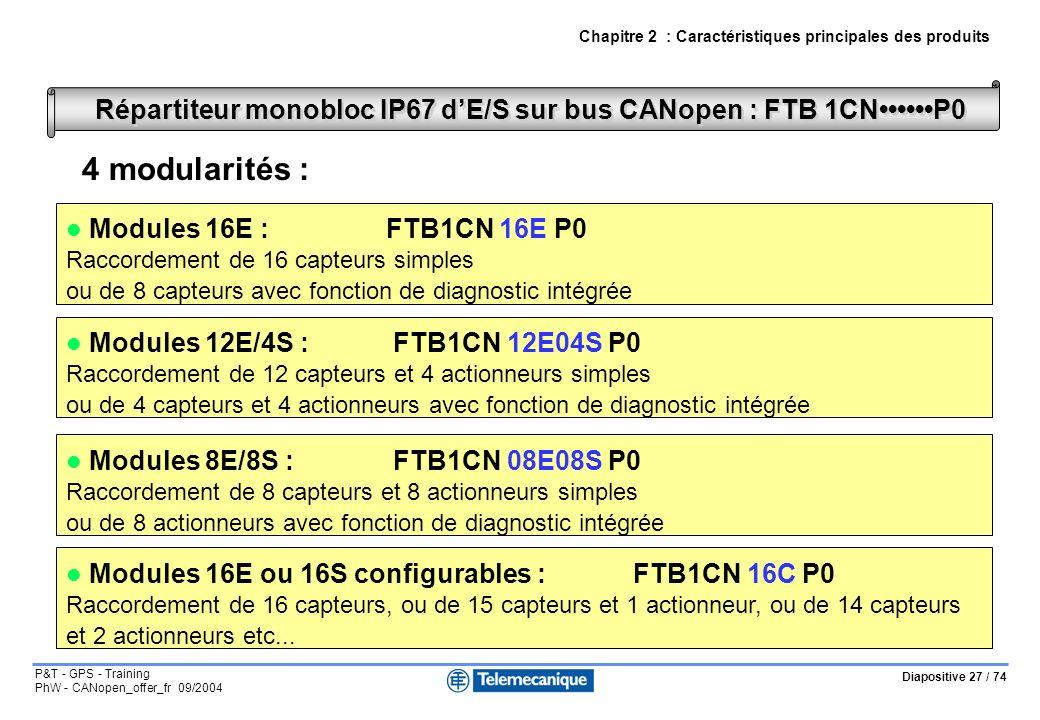 Diapositive 27 / 74 P&T - GPS - Training PhW - CANopen_offer_fr 09/2004 Répartiteur monobloc IP67 dE/S sur bus CANopen : FTB 1CNP0 Chapitre 2 : Caractéristiques principales des produits Modules 16E : FTB1CN 16E P0 Raccordement de 16 capteurs simples ou de 8 capteurs avec fonction de diagnostic intégrée Modules 12E/4S : FTB1CN 12E04S P0 Raccordement de 12 capteurs et 4 actionneurs simples ou de 4 capteurs et 4 actionneurs avec fonction de diagnostic intégrée Modules 8E/8S : FTB1CN 08E08S P0 Raccordement de 8 capteurs et 8 actionneurs simples ou de 8 actionneurs avec fonction de diagnostic intégrée Modules 16E ou 16S configurables : FTB1CN 16C P0 Raccordement de 16 capteurs, ou de 15 capteurs et 1 actionneur, ou de 14 capteurs et 2 actionneurs etc...