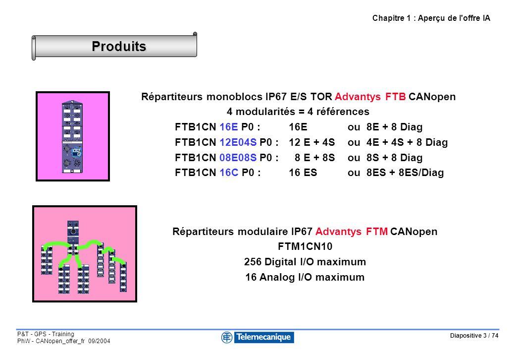 Diapositive 3 / 74 P&T - GPS - Training PhW - CANopen_offer_fr 09/2004 Produits Chapitre 1 : Aperçu de l'offre IA Répartiteurs monoblocs IP67 E/S TOR