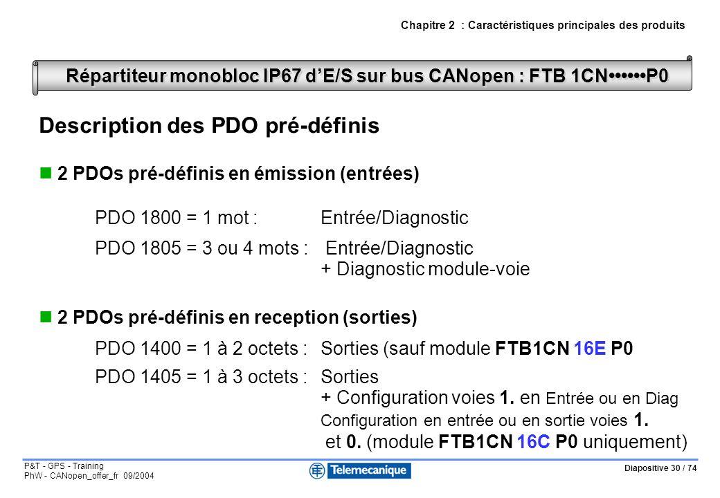 Diapositive 30 / 74 P&T - GPS - Training PhW - CANopen_offer_fr 09/2004 Chapitre 2 : Caractéristiques principales des produits Répartiteur monobloc IP