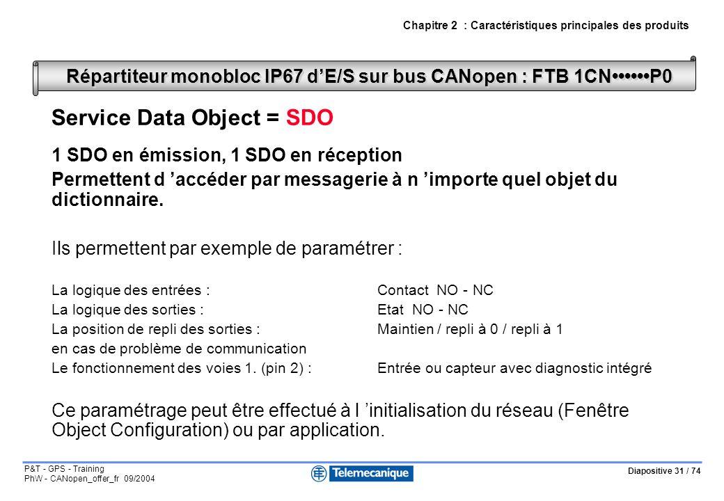 Diapositive 31 / 74 P&T - GPS - Training PhW - CANopen_offer_fr 09/2004 Service Data Object = SDO 1 SDO en émission, 1 SDO en réception Permettent d accéder par messagerie à n importe quel objet du dictionnaire.