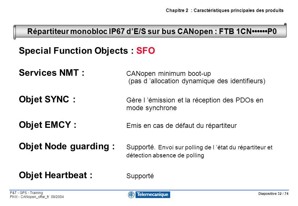 Diapositive 32 / 74 P&T - GPS - Training PhW - CANopen_offer_fr 09/2004 Chapitre 2 : Caractéristiques principales des produits Répartiteur monobloc IP67 dE/S sur bus CANopen : FTB 1CNP0 Special Function Objects : SFO Services NMT : CANopen minimum boot-up (pas d allocation dynamique des identifieurs) Objet SYNC : Gère l émission et la réception des PDOs en mode synchrone Objet EMCY : Emis en cas de défaut du répartiteur Objet Node guarding : Supporté.