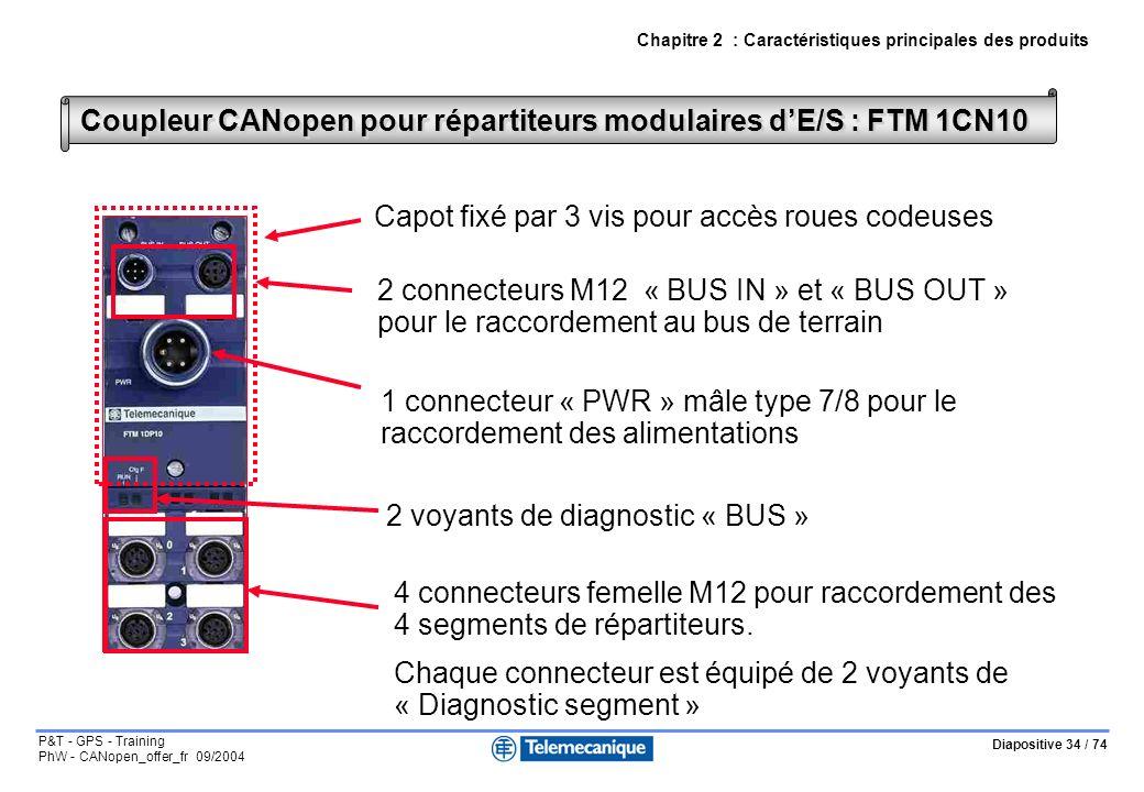 Diapositive 34 / 74 P&T - GPS - Training PhW - CANopen_offer_fr 09/2004 Chapitre 2 : Caractéristiques principales des produits Coupleur CANopen pour répartiteurs modulaires dE/S : FTM 1CN10 1 connecteur « PWR » mâle type 7/8 pour le raccordement des alimentations 2 connecteurs M12 « BUS IN » et « BUS OUT » pour le raccordement au bus de terrain 2 voyants de diagnostic « BUS » 4 connecteurs femelle M12 pour raccordement des 4 segments de répartiteurs.