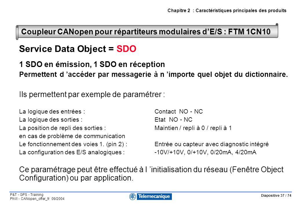 Diapositive 37 / 74 P&T - GPS - Training PhW - CANopen_offer_fr 09/2004 Chapitre 2 : Caractéristiques principales des produits Coupleur CANopen pour répartiteurs modulaires dE/S : FTM 1CN10 Service Data Object = SDO 1 SDO en émission, 1 SDO en réception Permettent d accéder par messagerie à n importe quel objet du dictionnaire.