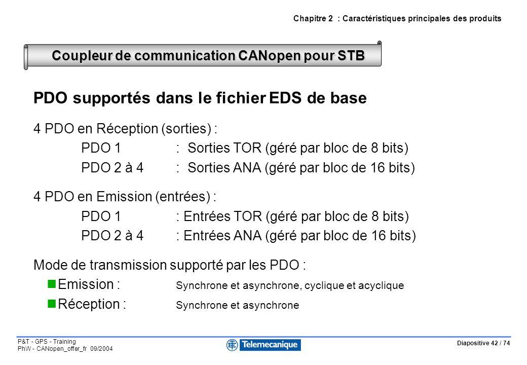 Diapositive 42 / 74 P&T - GPS - Training PhW - CANopen_offer_fr 09/2004 PDO supportés dans le fichier EDS de base 4 PDO en Réception (sorties) : PDO 1 : Sorties TOR (géré par bloc de 8 bits) PDO 2 à 4 : Sorties ANA (géré par bloc de 16 bits) 4 PDO en Emission (entrées) : PDO 1 : Entrées TOR (géré par bloc de 8 bits) PDO 2 à 4 : Entrées ANA (géré par bloc de 16 bits) Mode de transmission supporté par les PDO : Emission : Synchrone et asynchrone, cyclique et acyclique Réception : Synchrone et asynchrone Chapitre 2 : Caractéristiques principales des produits Coupleur de communication CANopen pour STB