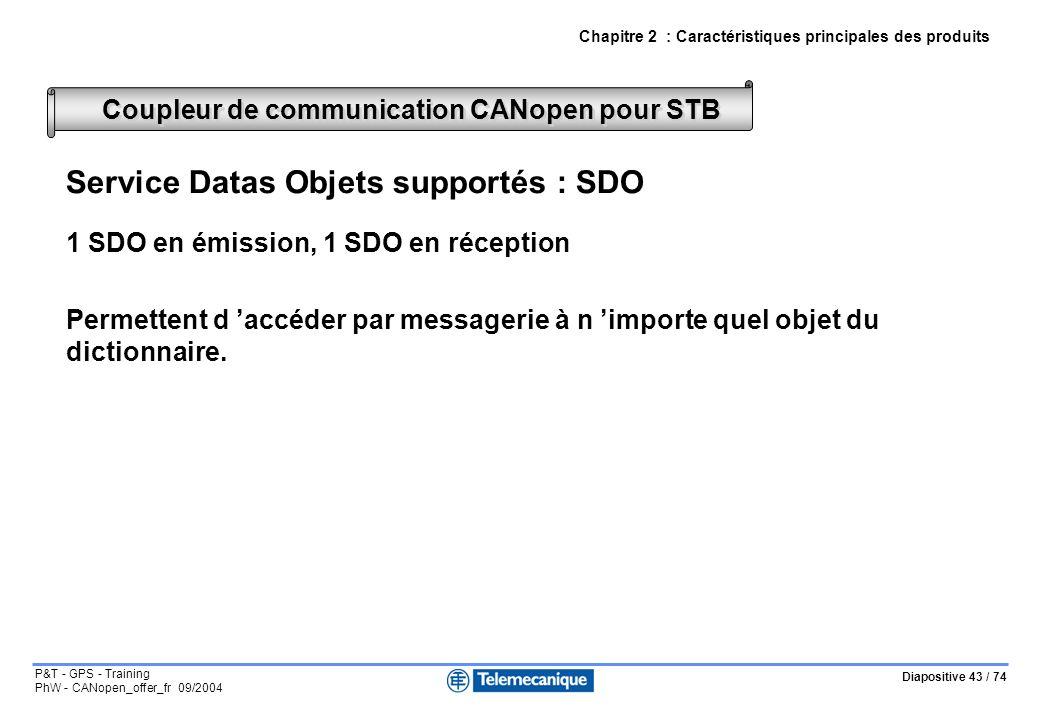 Diapositive 43 / 74 P&T - GPS - Training PhW - CANopen_offer_fr 09/2004 Service Datas Objets supportés : SDO 1 SDO en émission, 1 SDO en réception Per