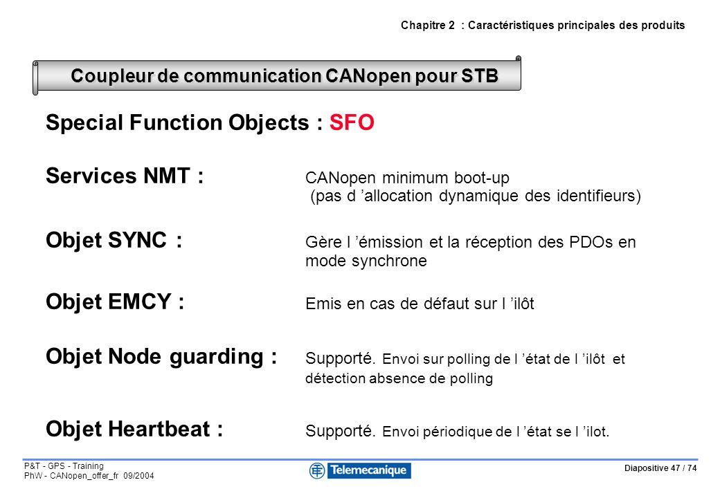 Diapositive 47 / 74 P&T - GPS - Training PhW - CANopen_offer_fr 09/2004 Chapitre 2 : Caractéristiques principales des produits Special Function Object