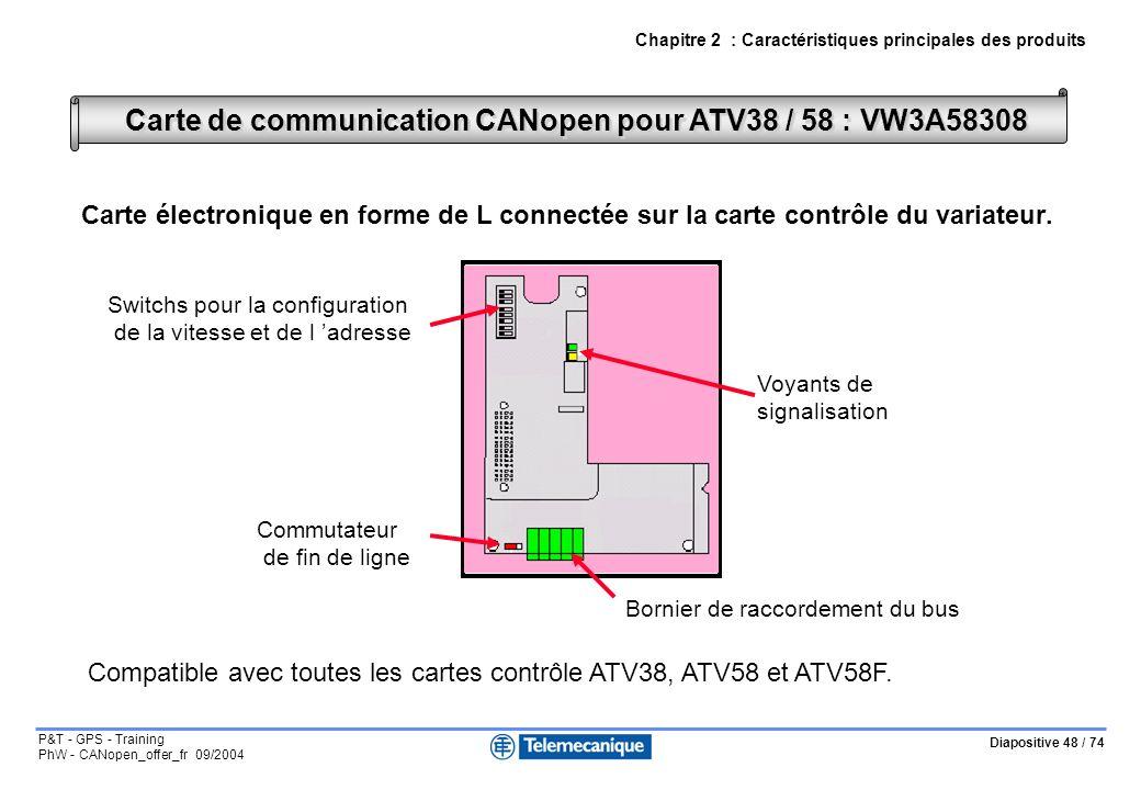 Diapositive 48 / 74 P&T - GPS - Training PhW - CANopen_offer_fr 09/2004 Carte électronique en forme de L connectée sur la carte contrôle du variateur.