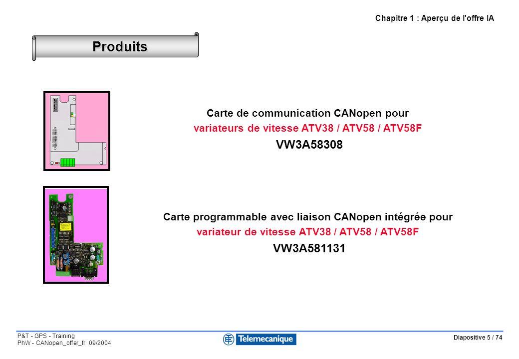 Diapositive 56 / 74 P&T - GPS - Training PhW - CANopen_offer_fr 09/2004 Chapitre 2 : Caractéristiques principales des produits Caractéristiques principales mode esclave : Vitesse supportées : 125, 250, 500 Kbits/s ou 1 Mbits/s si configurée par swtichs 10, 20, 50, 100, 125, 250, 500, 800 Kbits/s ou 1Mbits/s si configurés par logiciel Adresse : 1 à 63 configurée par switchs ou par logiciel Conforme à CAN V2.A :Identifieur sur 11 bits Allocation des identifieurs : Par l adresse Profils : DS 405 Programmable Devices IEC1131 L ensemble des fonctionnalités du réseau CANopen : démarrage du réseau, échanges périodiques, surveillance, diagnostc se gère par l intégration de librairies dans l application automate.