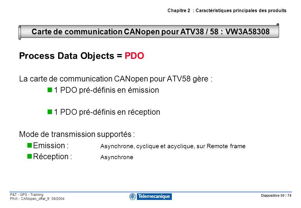 Diapositive 50 / 74 P&T - GPS - Training PhW - CANopen_offer_fr 09/2004 Carte de communication CANopen pour ATV38 / 58 : VW3A58308 Chapitre 2 : Caract