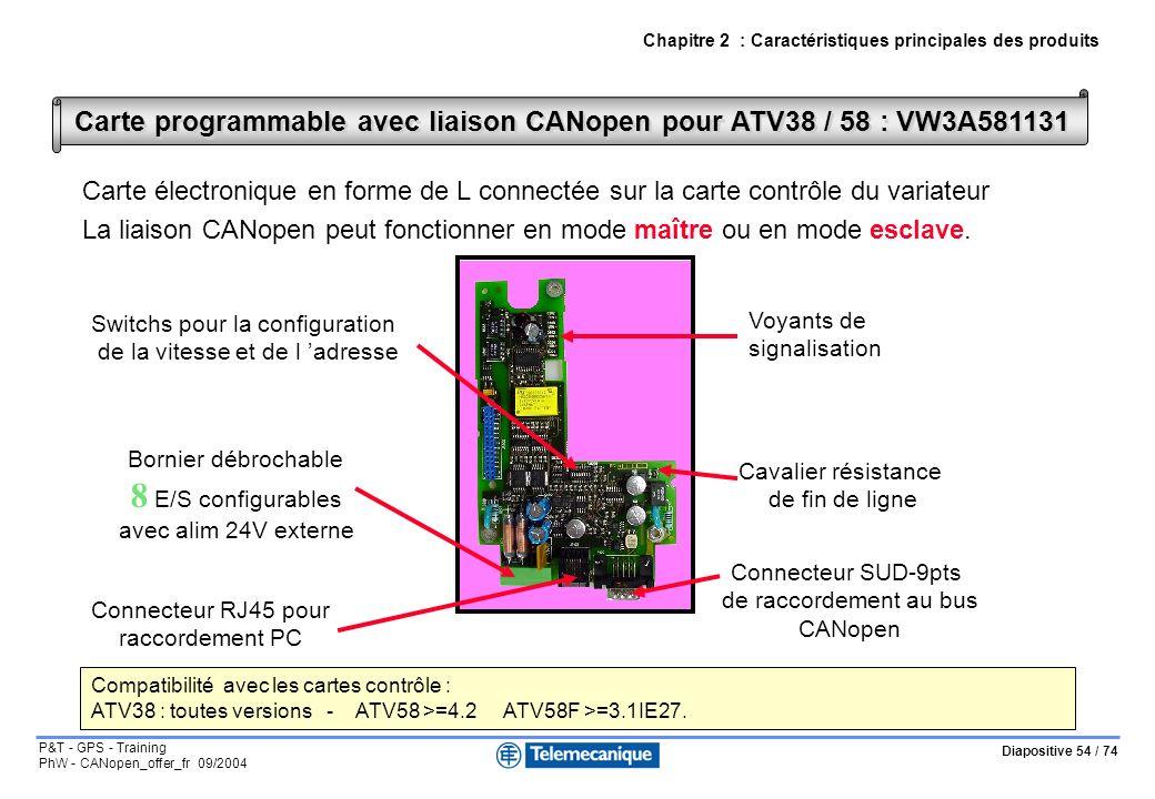 Diapositive 54 / 74 P&T - GPS - Training PhW - CANopen_offer_fr 09/2004 Carte électronique en forme de L connectée sur la carte contrôle du variateur