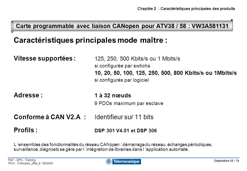 Diapositive 55 / 74 P&T - GPS - Training PhW - CANopen_offer_fr 09/2004 Chapitre 2 : Caractéristiques principales des produits Caractéristiques principales mode maître : Vitesse supportées : 125, 250, 500 Kbits/s ou 1 Mbits/s si configurée par swtichs 10, 20, 50, 100, 125, 250, 500, 800 Kbits/s ou 1Mbits/s si configurés par logiciel Adresse : 1 à 32 nœuds 9 PDOs maximum par esclave Conforme à CAN V2.A :Identifieur sur 11 bits Profils : DSP 301 V4.01 et DSP 306 L ensembles des fonctionnalités du réseau CANopen : démarrage du réseau, échanges périodiques, surveillance, diagnostc se gère par l intégration de librairies dans l application automate.