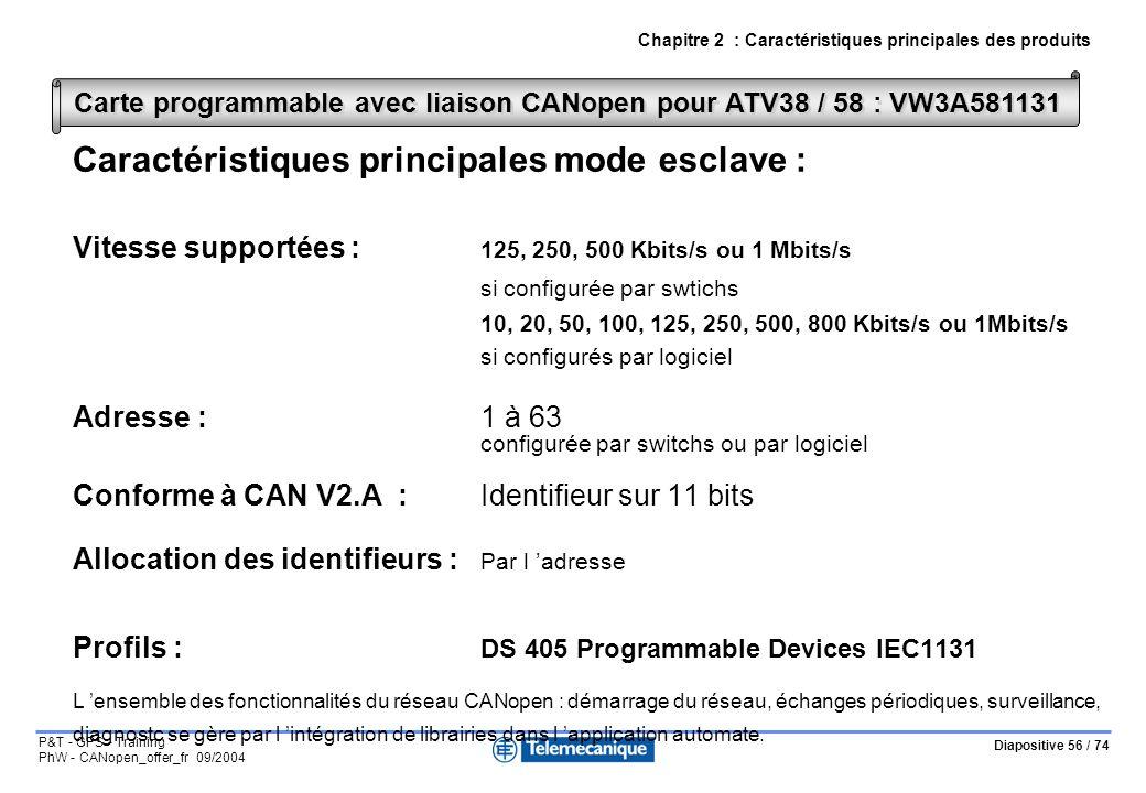 Diapositive 56 / 74 P&T - GPS - Training PhW - CANopen_offer_fr 09/2004 Chapitre 2 : Caractéristiques principales des produits Caractéristiques princi