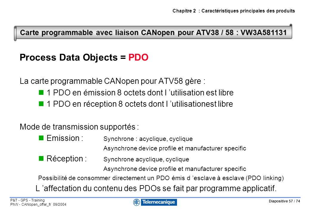 Diapositive 57 / 74 P&T - GPS - Training PhW - CANopen_offer_fr 09/2004 Chapitre 2 : Caractéristiques principales des produits Process Data Objects =