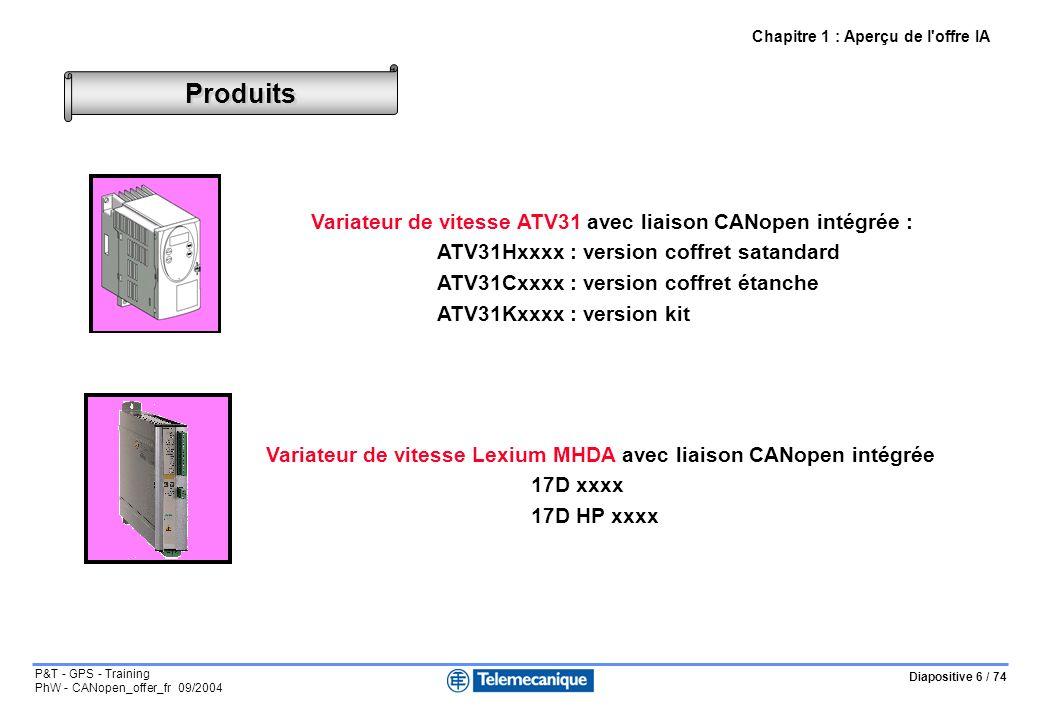 Diapositive 7 / 74 P&T - GPS - Training PhW - CANopen_offer_fr 09/2004 Logiciel de configuration maître CANopen Sycon de HILSCHER : LXLFBCM Accessoires Boîtier de dérivation pour raccordement de la carte maître CANopen à 1 ou 2 bus CANopen : TSXCPPACC1 En juin 2003, Schneider ne fournit ni câble, ni connecteurs CANopen, mais recommande des fournisseurs.