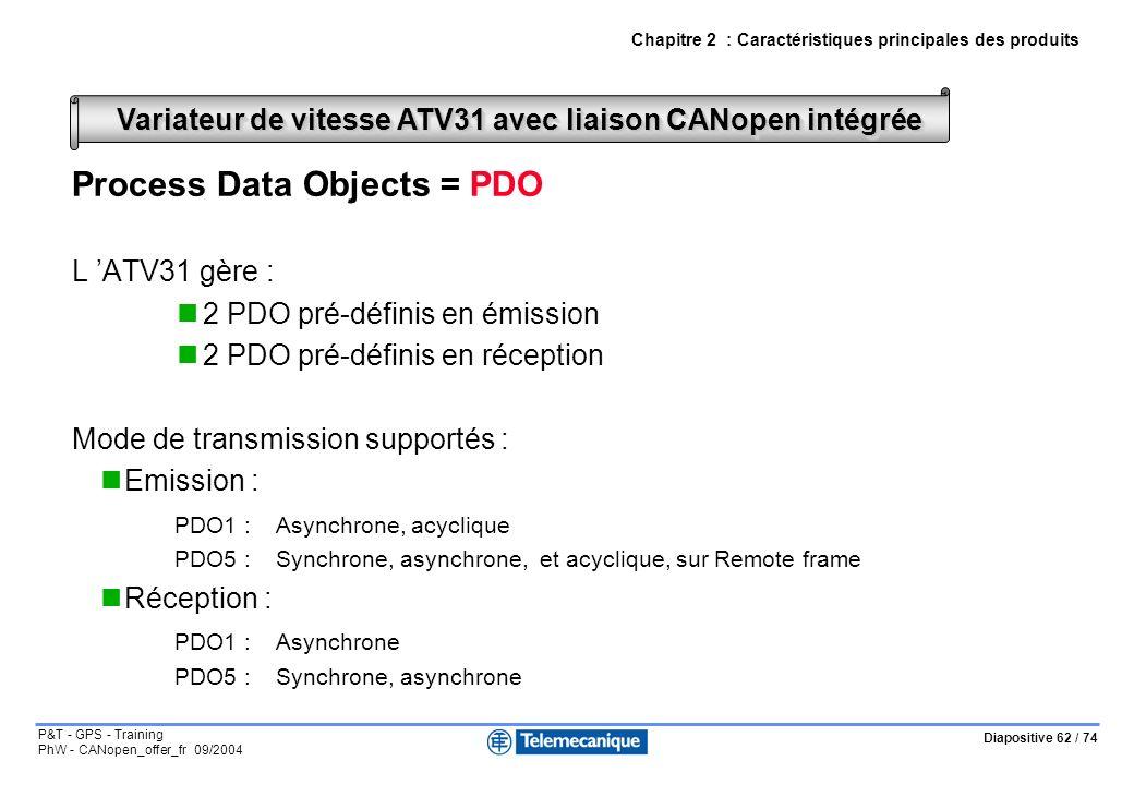 Diapositive 62 / 74 P&T - GPS - Training PhW - CANopen_offer_fr 09/2004 Chapitre 2 : Caractéristiques principales des produits Process Data Objects = PDO L ATV31 gère : 2 PDO pré-définis en émission 2 PDO pré-définis en réception Mode de transmission supportés : Emission : PDO1 :Asynchrone, acyclique PDO5 :Synchrone, asynchrone, et acyclique, sur Remote frame Réception : PDO1 :Asynchrone PDO5 :Synchrone, asynchrone Variateur de vitesse ATV31 avec liaison CANopen intégrée