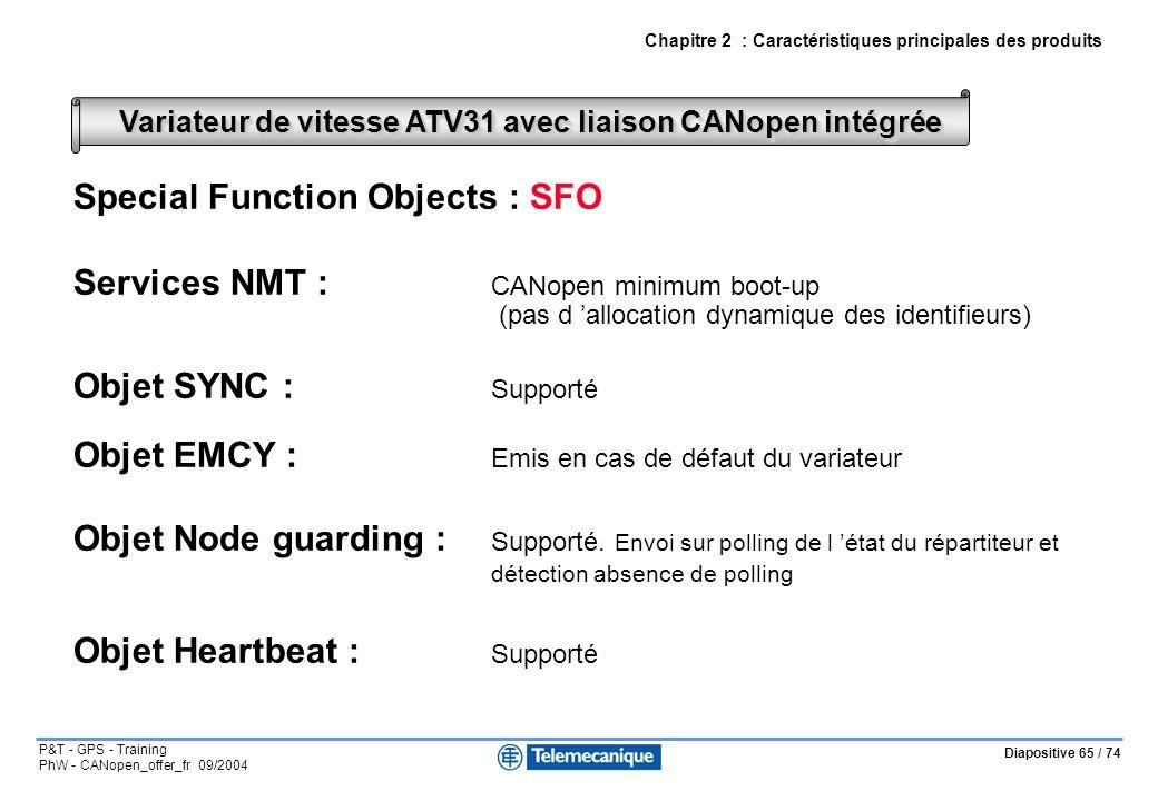 Diapositive 65 / 74 P&T - GPS - Training PhW - CANopen_offer_fr 09/2004 Chapitre 2 : Caractéristiques principales des produits Special Function Object