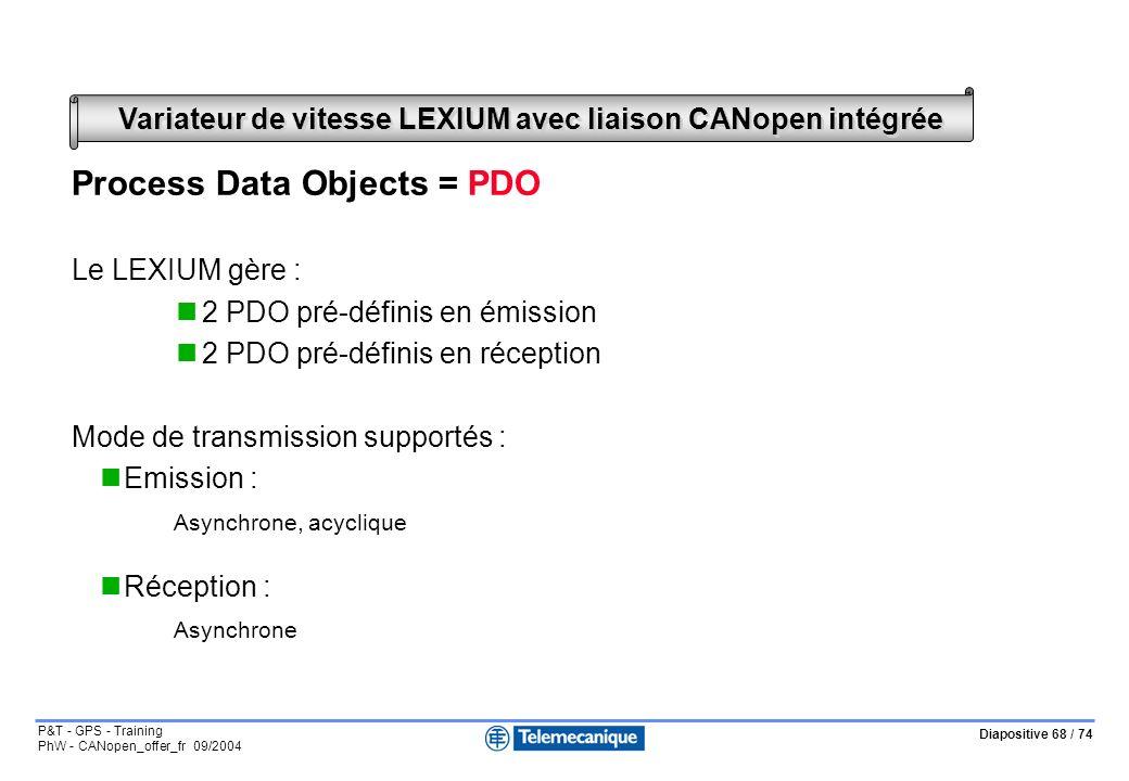 Diapositive 68 / 74 P&T - GPS - Training PhW - CANopen_offer_fr 09/2004 Variateur de vitesse LEXIUM avec liaison CANopen intégrée Process Data Objects = PDO Le LEXIUM gère : 2 PDO pré-définis en émission 2 PDO pré-définis en réception Mode de transmission supportés : Emission : Asynchrone, acyclique Réception : Asynchrone
