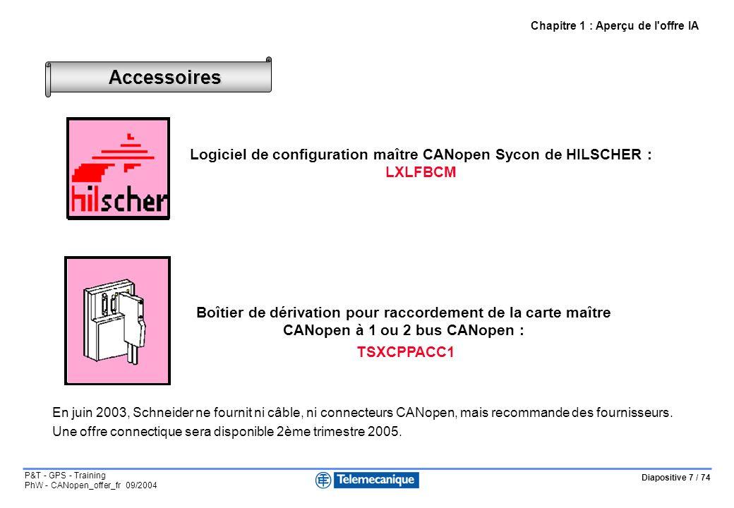 Diapositive 7 / 74 P&T - GPS - Training PhW - CANopen_offer_fr 09/2004 Logiciel de configuration maître CANopen Sycon de HILSCHER : LXLFBCM Accessoire