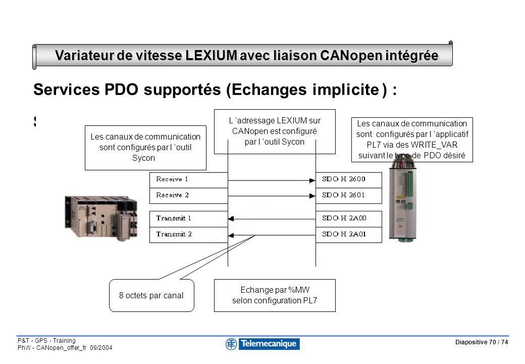 Diapositive 70 / 74 P&T - GPS - Training PhW - CANopen_offer_fr 09/2004 Services PDO supportés (Echanges implicite ) : Variateur de vitesse LEXIUM ave