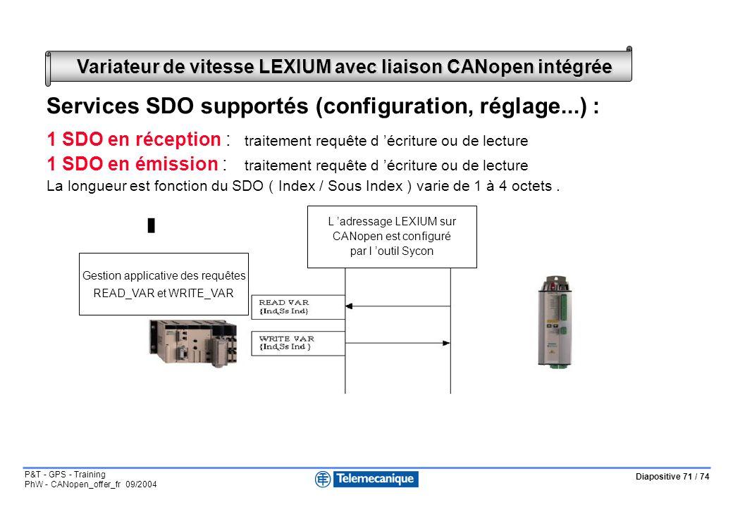 Diapositive 71 / 74 P&T - GPS - Training PhW - CANopen_offer_fr 09/2004 Services SDO supportés (configuration, réglage...) : 1 SDO en réception : trai