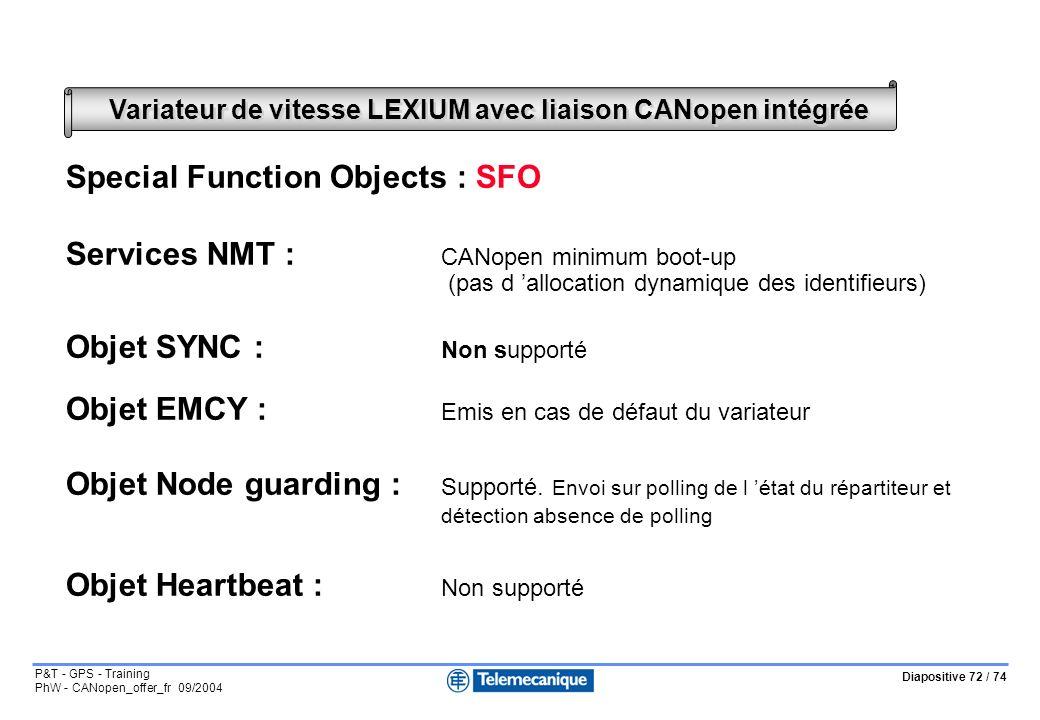 Diapositive 72 / 74 P&T - GPS - Training PhW - CANopen_offer_fr 09/2004 Variateur de vitesse LEXIUM avec liaison CANopen intégrée Special Function Obj