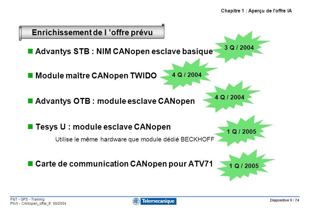 Diapositive 20 / 74 P&T - GPS - Training PhW - CANopen_offer_fr 09/2004 Caractéristiques principales : Vitesse supportées :125, 250, 500 Kbits/s ou 1 Mbits/s configurée par switchs Adresses supportées : 1 à 63 configurée par switchs Conforme à CAN V2.A :Identifieur sur 11 bits Allocation des identifieurs :Par l adresse Profils : DS-301 « Communication profile » DS-401 « I/O module ».