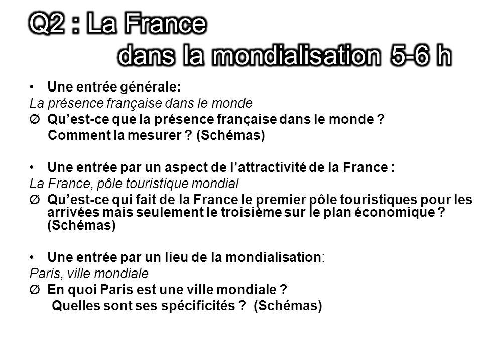 Une entrée générale: La présence française dans le monde Ø Quest-ce que la présence française dans le monde .